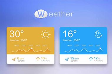 天气APP未能及时提示传播气象预警信号