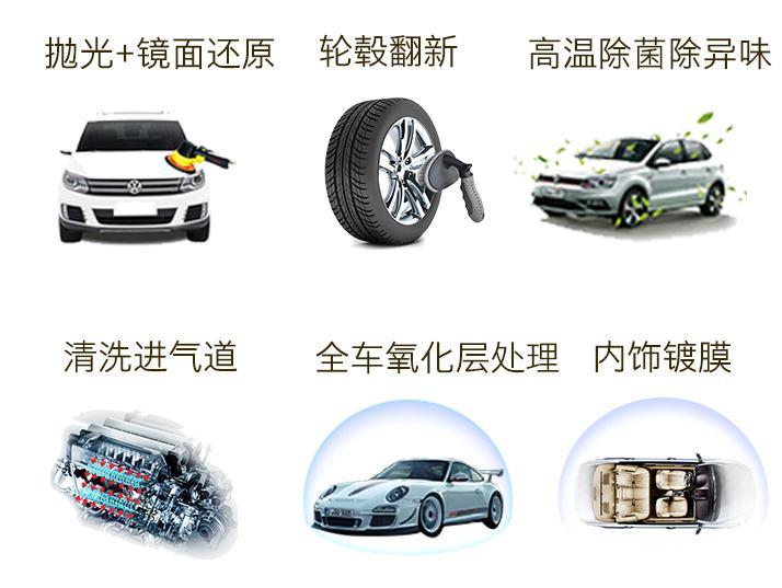 汽车美容APP开发有哪些功能?