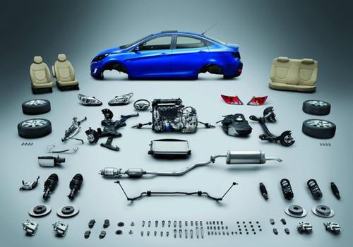 汽车配件电商APP开发能解决哪些市场痛点?
